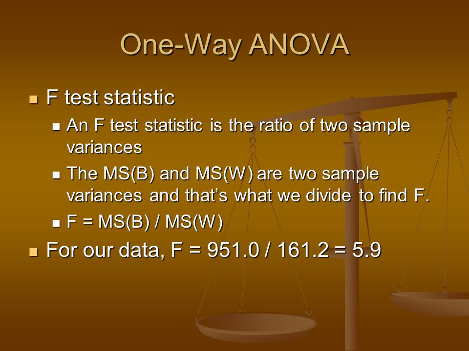 One-Way ANOVA F test statistic For our data, F = 951.0 / 161.2 = 5.9
