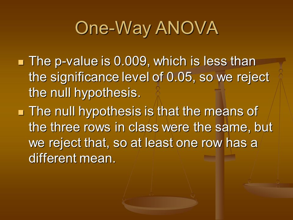 One-Way ANOVA The p-value is 0.009, which is less than the significance level of 0.05, so we reject the null hypothesis.