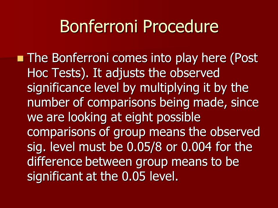 Bonferroni Procedure