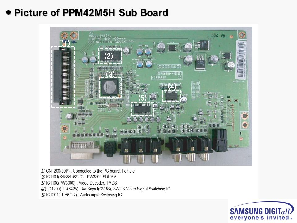 ● Picture of PPM42M5H Sub Board