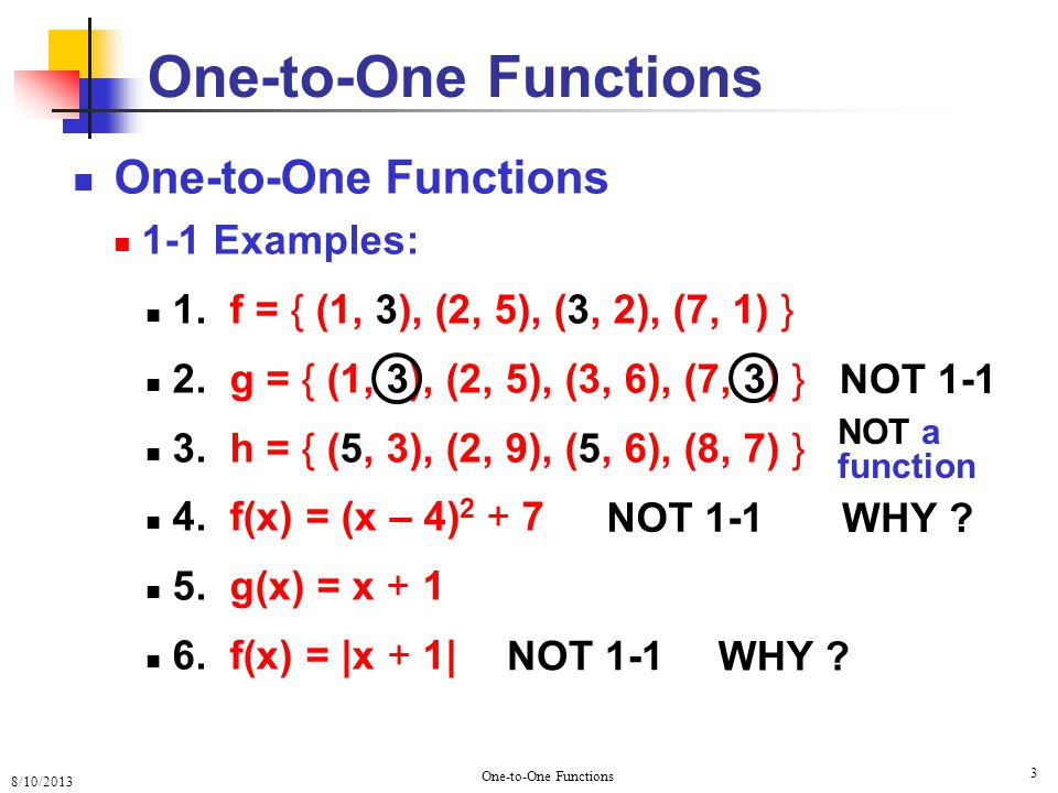 Functions with Inverses