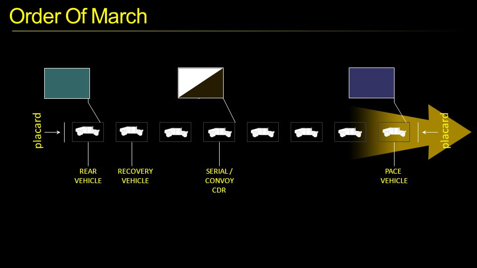 Order Of March placard placard REAR VEHICLE RECOVERY VEHICLE SERIAL /
