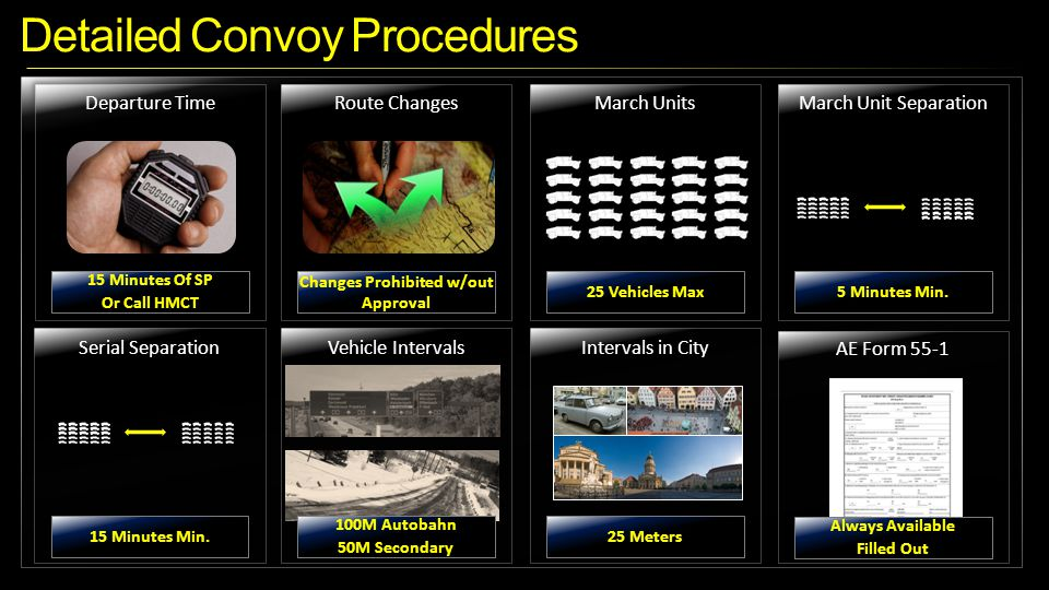 Detailed Convoy Procedures