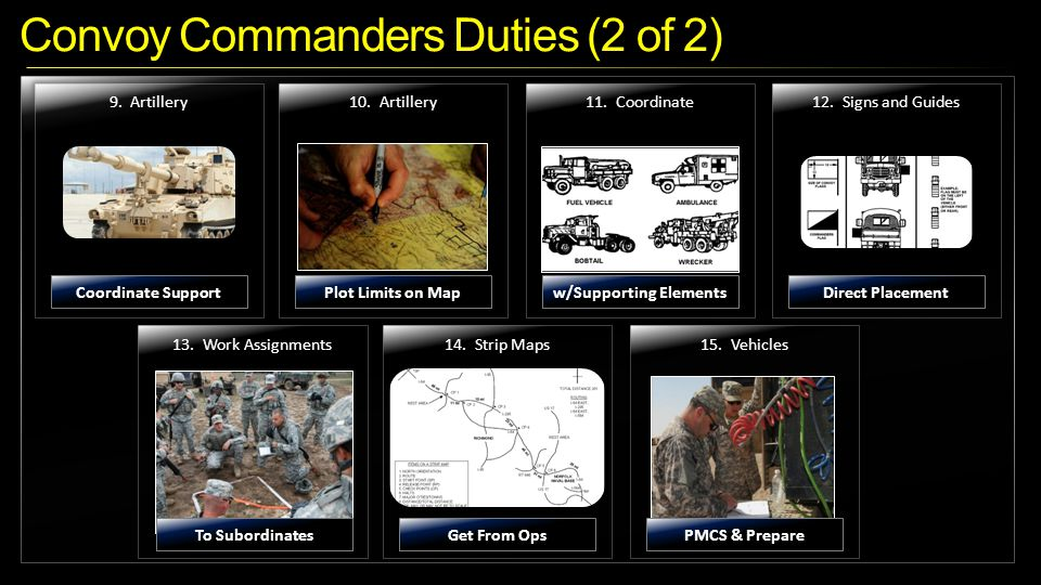 Convoy Commanders Duties (2 of 2)