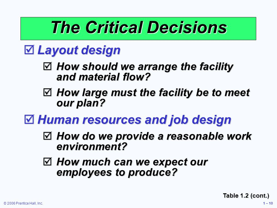 ten critical decisions of operations management