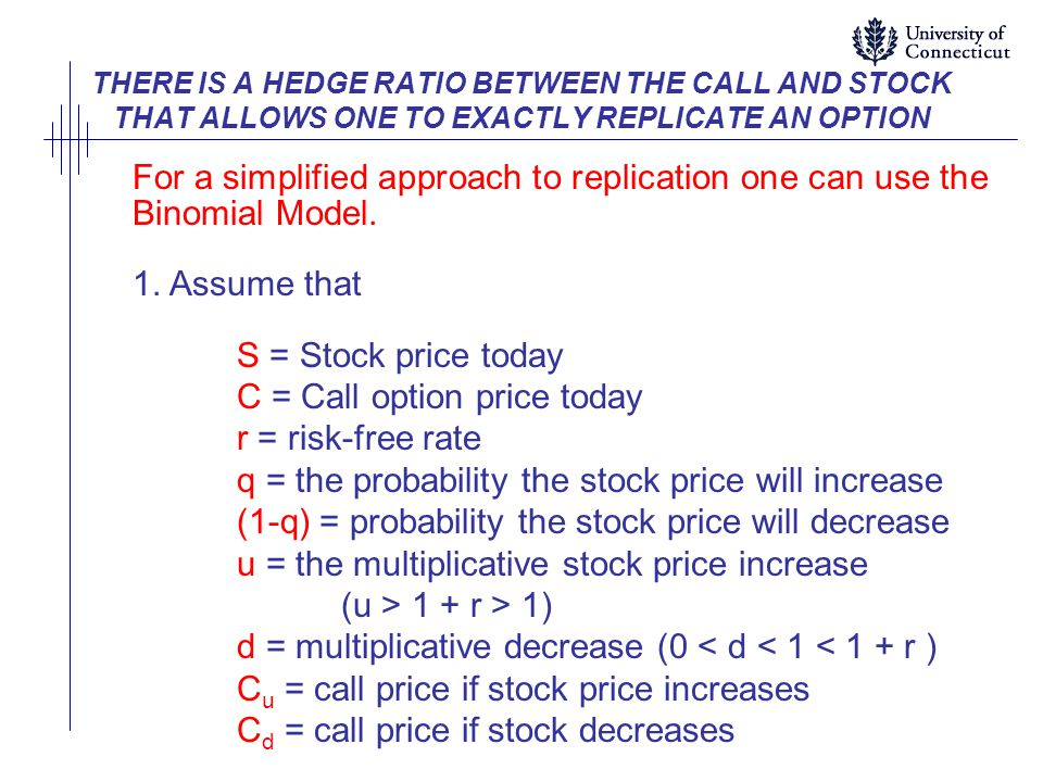 C = Call option price today r = risk-free rate
