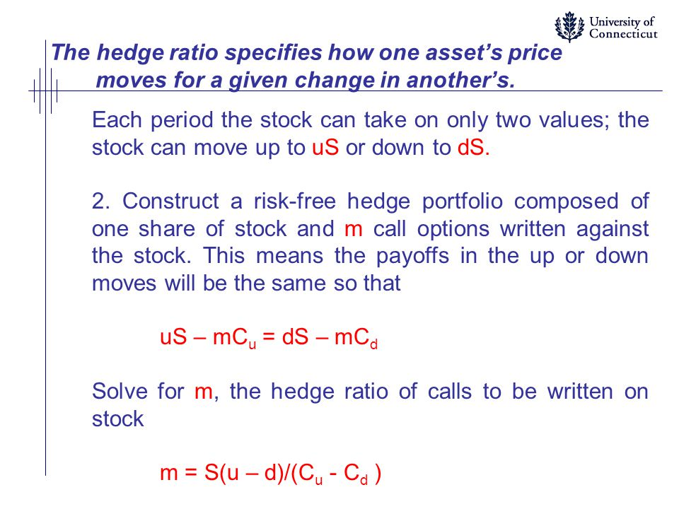 The hedge ratio specifies how one asset's price moves for a given change in another's.