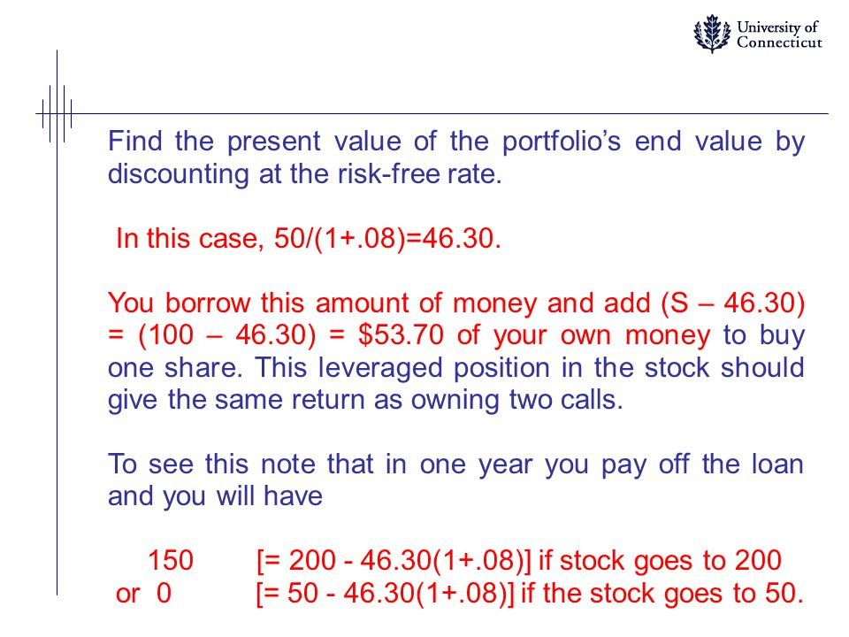 Find the present value of the portfolio's end value by discounting at the risk-free rate.