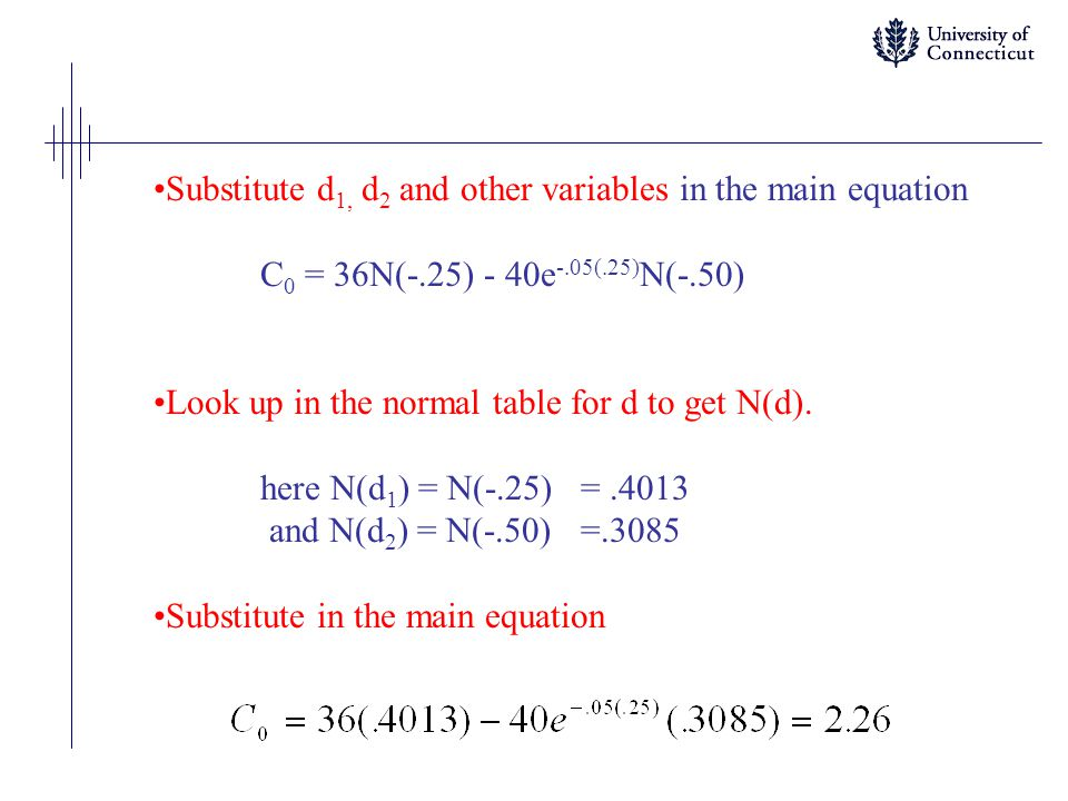 Substitute d1, d2 and other variables in the main equation
