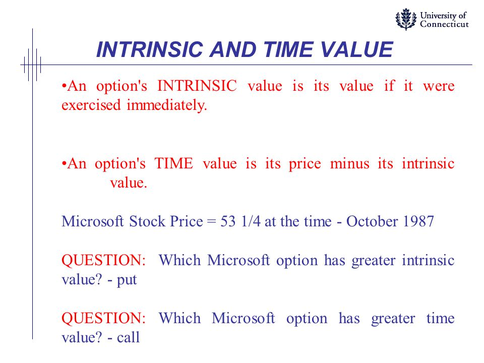 INTRINSIC AND TIME VALUE