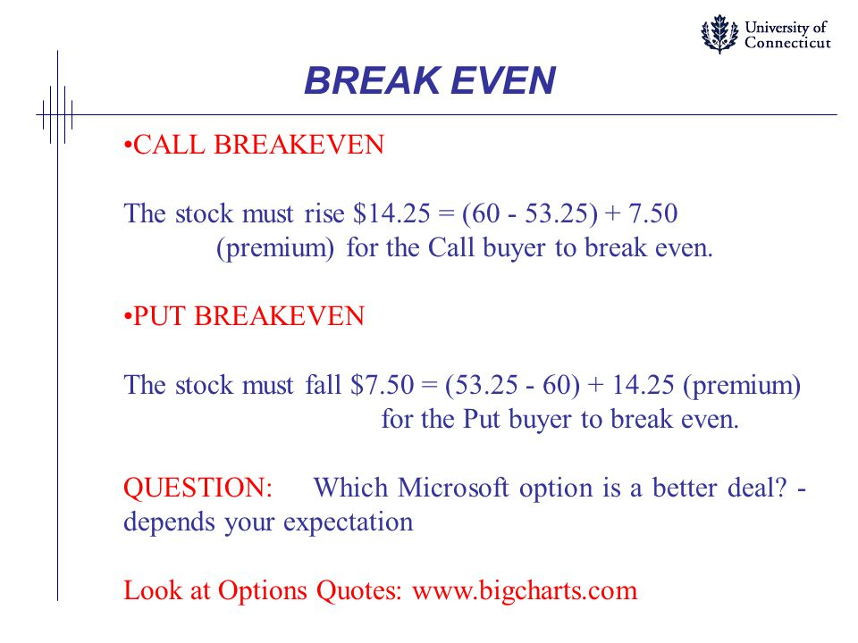 BREAK EVEN CALL BREAKEVEN