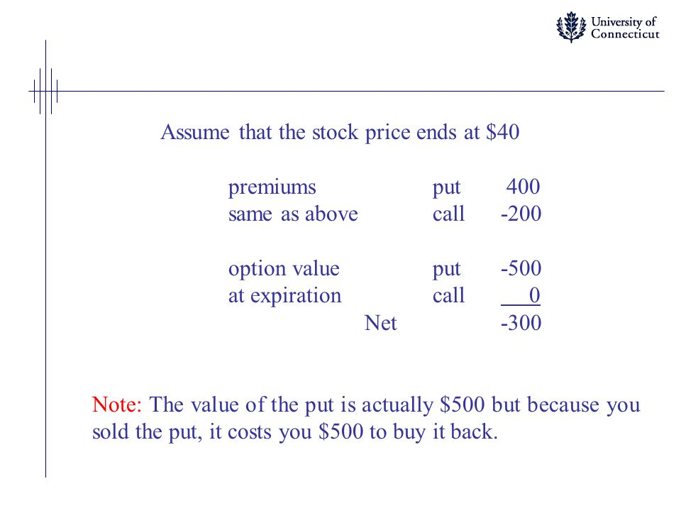 Assume that the stock price ends at $40