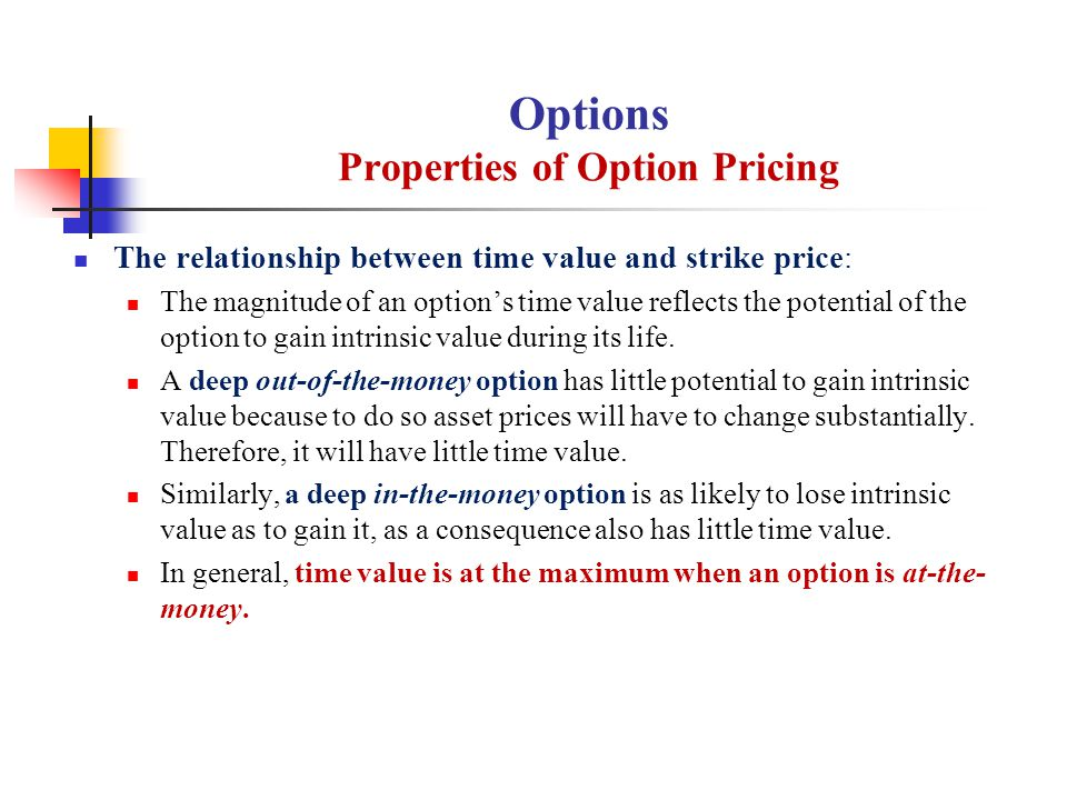 Options Properties of Option Pricing