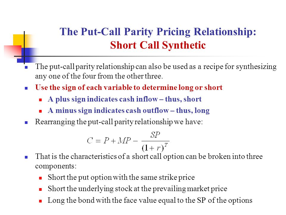 The Put-Call Parity Pricing Relationship: Short Call Synthetic