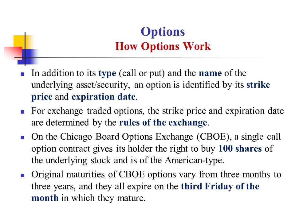Options How Options Work