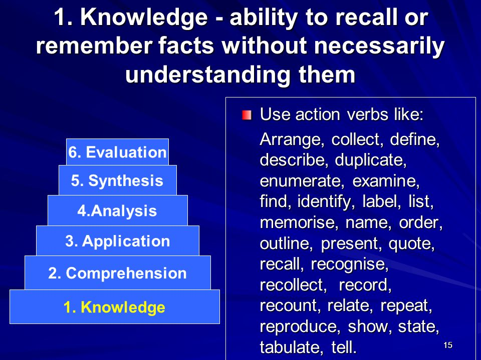 1. Knowledge - ability to recall or remember facts without necessarily understanding them