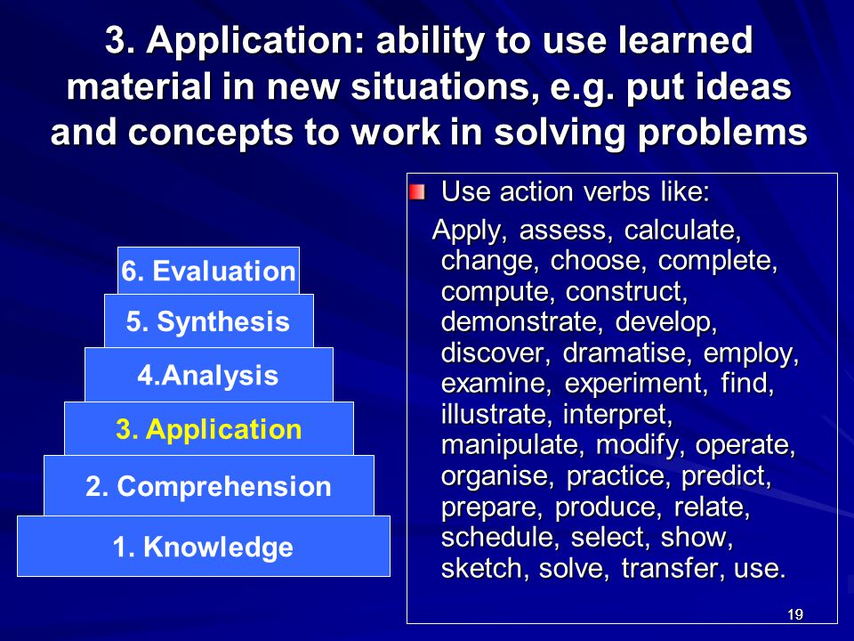 3. Application: ability to use learned material in new situations, e.g. put ideas and concepts to work in solving problems