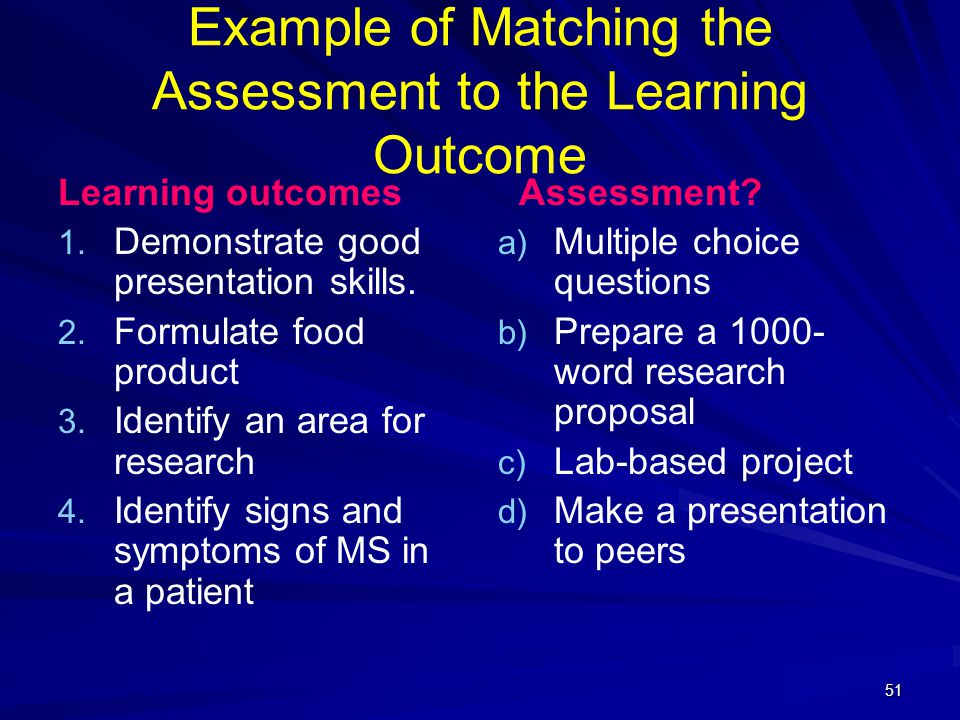 Example of Matching the Assessment to the Learning Outcome