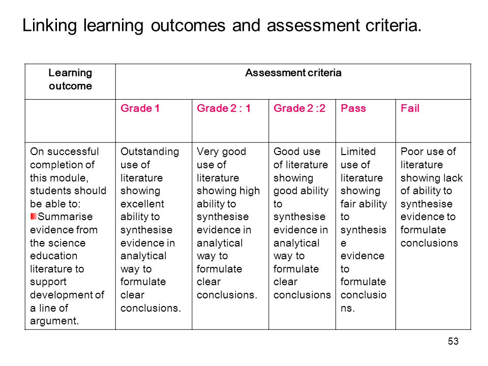 Linking learning outcomes and assessment criteria.