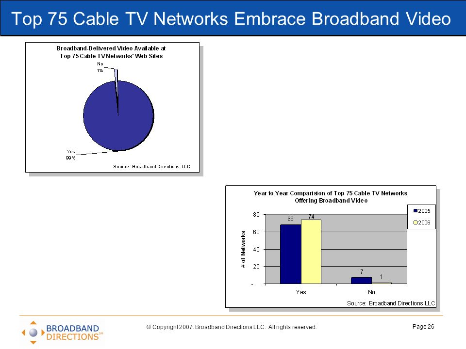 Top 75 Cable TV Networks Embrace Broadband Video
