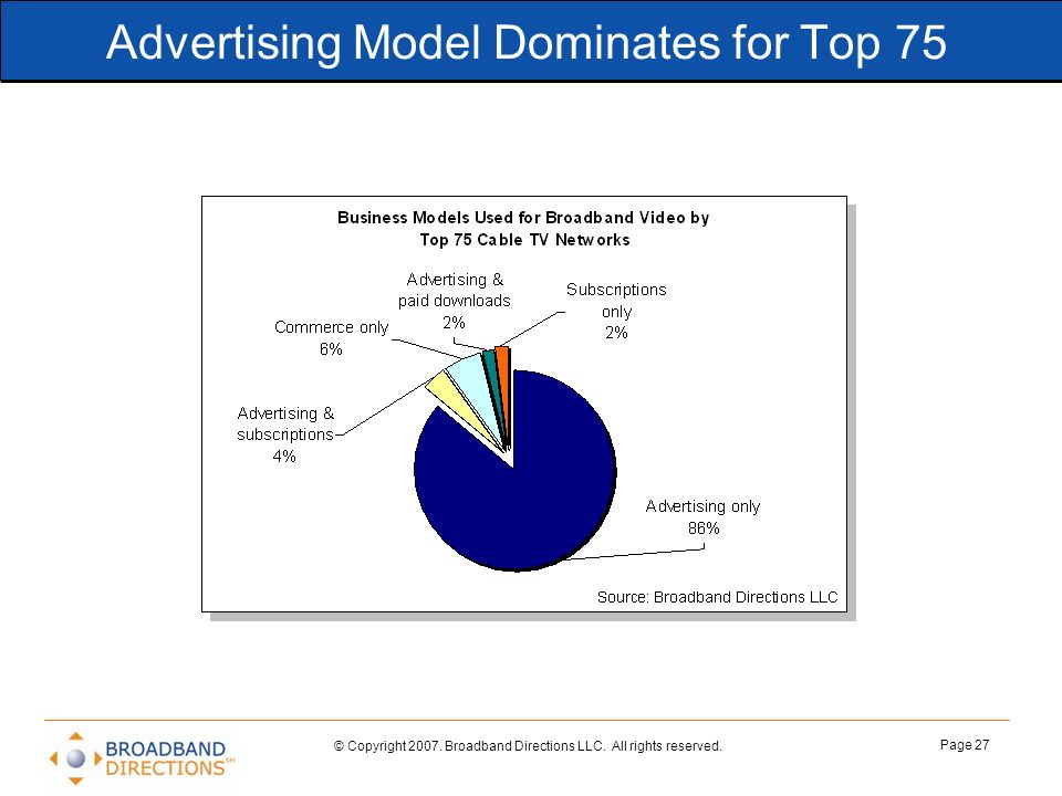 Advertising Model Dominates for Top 75
