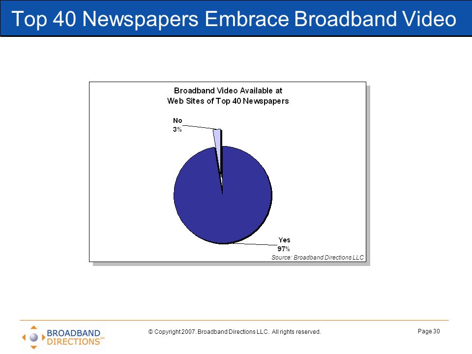 Top 40 Newspapers Embrace Broadband Video