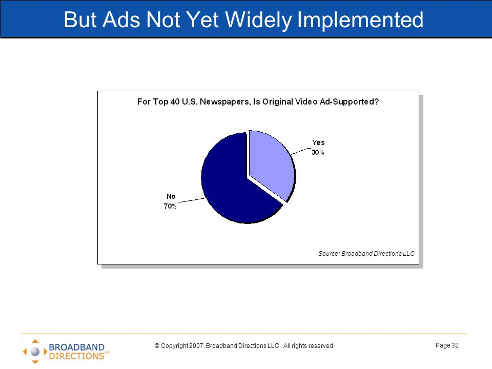But Ads Not Yet Widely Implemented
