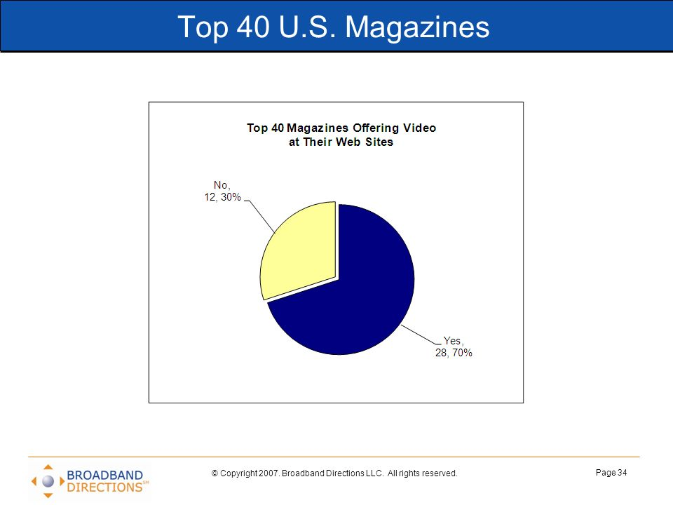 Top 40 U.S. Magazines © Copyright 2007. Broadband Directions LLC. All rights reserved.