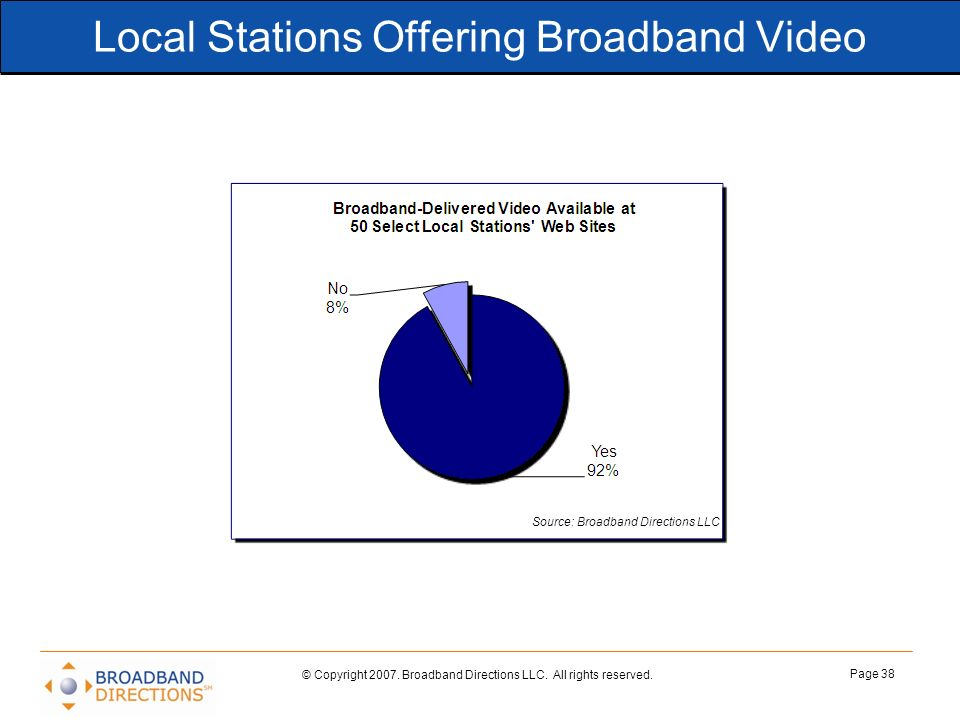 Local Stations Offering Broadband Video