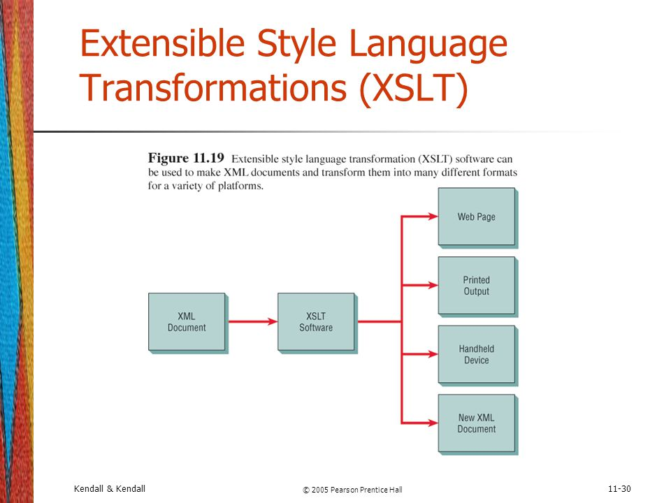 Extensible Style Language Transformations (XSLT)