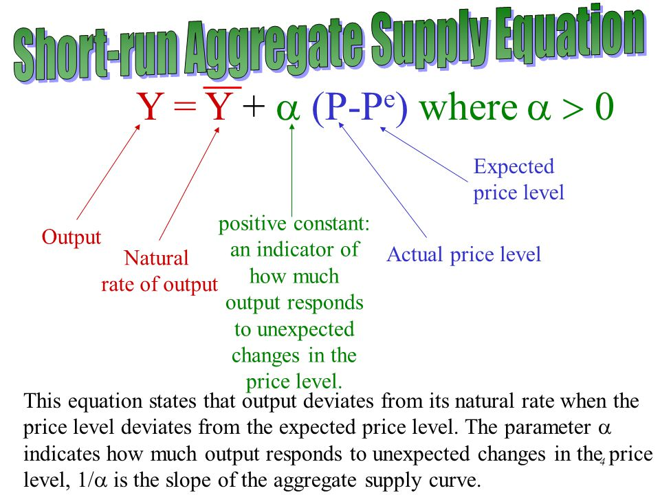 Short-run Aggregate Supply Equation