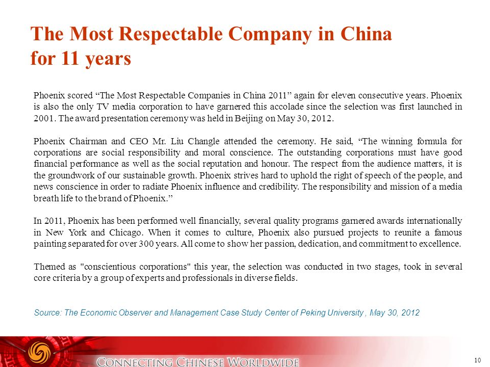 The Most Respectable Company in China for 11 years