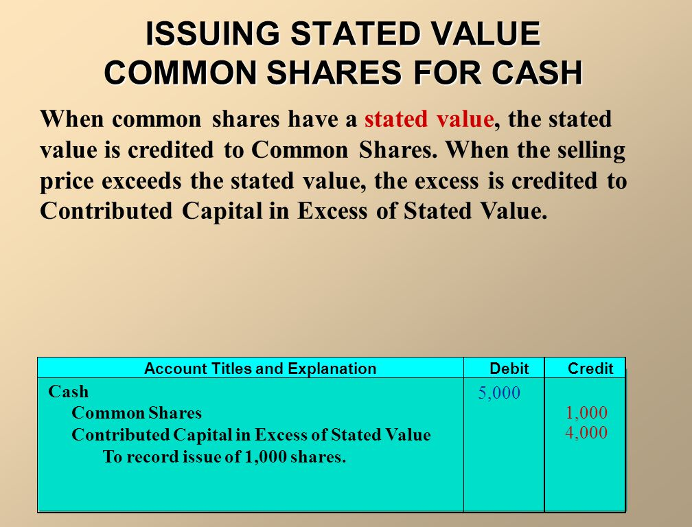 ISSUING STATED VALUE COMMON SHARES FOR CASH