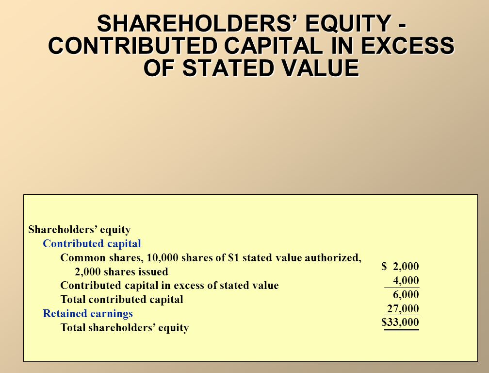 SHAREHOLDERS' EQUITY - CONTRIBUTED CAPITAL IN EXCESS OF STATED VALUE