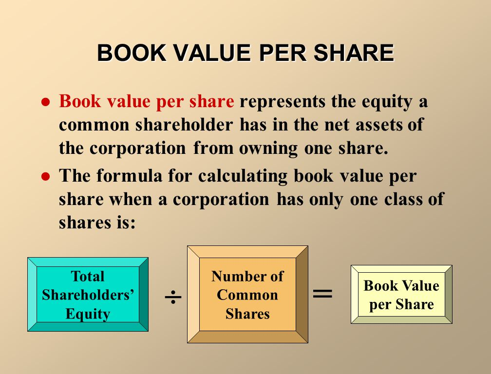 Total Shareholders' Equity Number of Common Shares