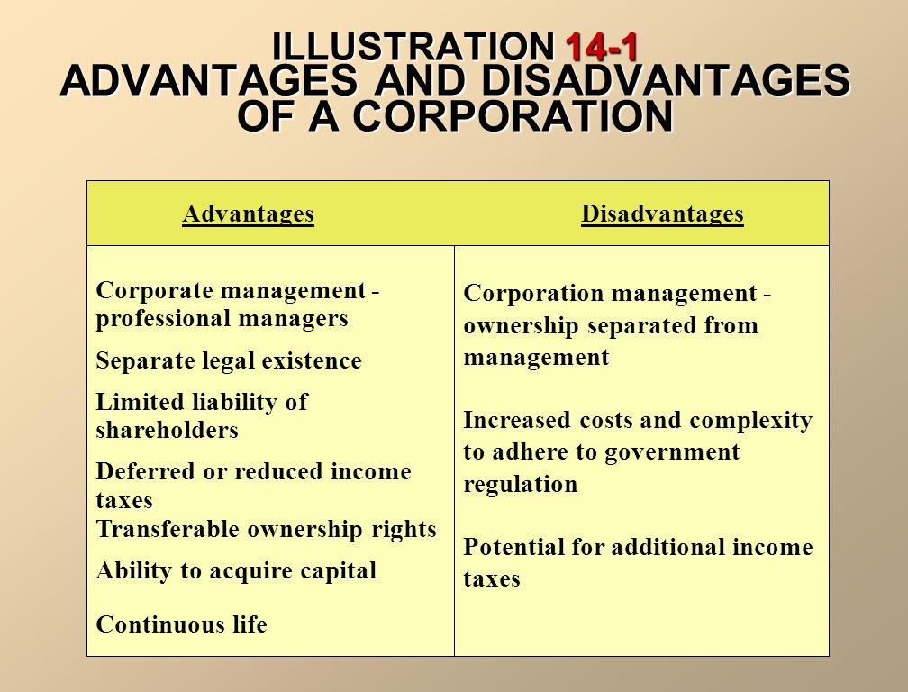 ILLUSTRATION 14-1 ADVANTAGES AND DISADVANTAGES OF A CORPORATION
