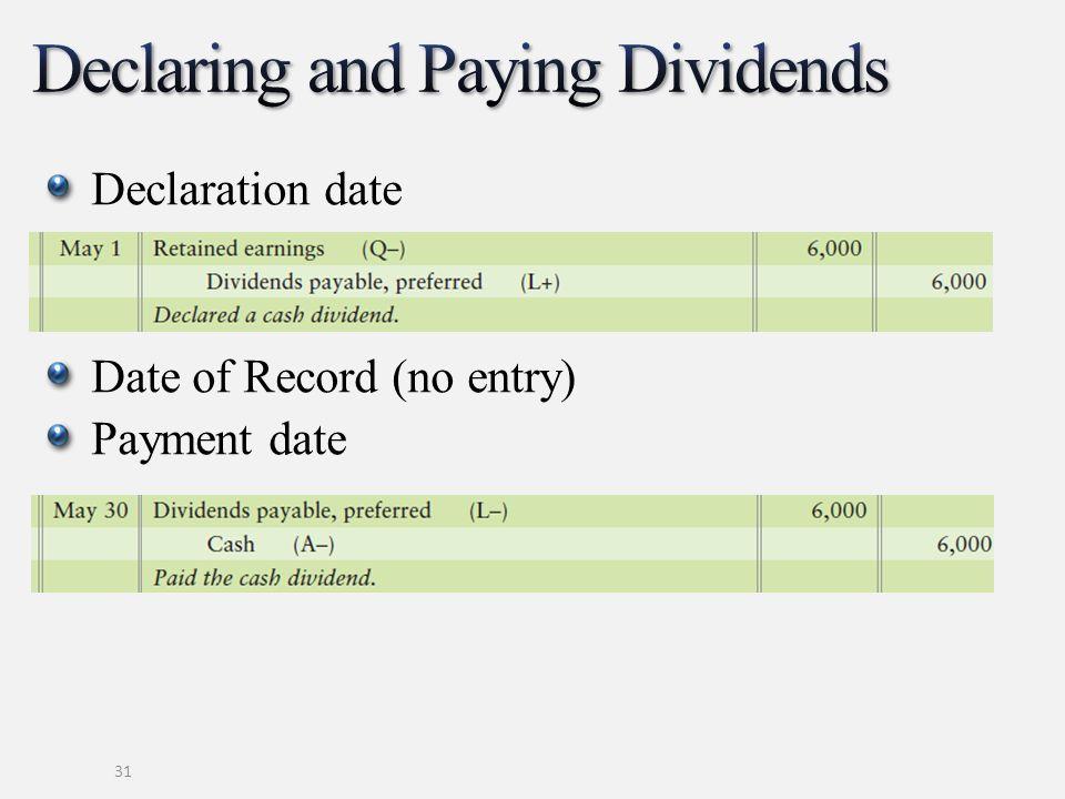 dividends journal entries
