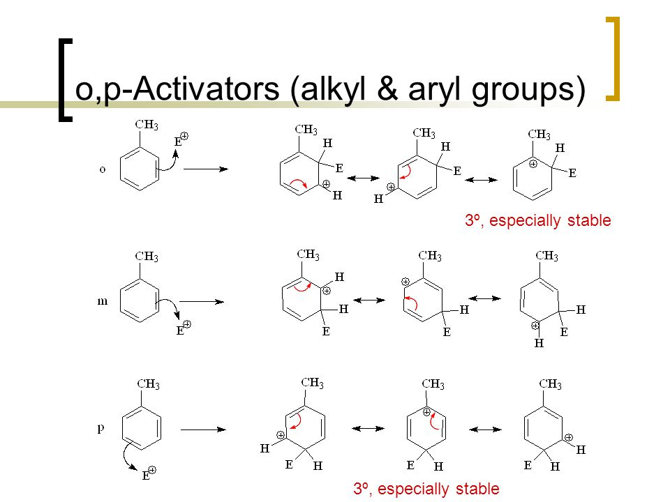 o,p-Activators (alkyl & aryl groups)
