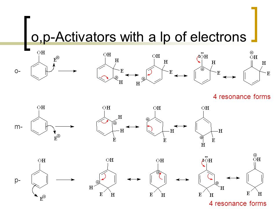 o,p-Activators with a lp of electrons