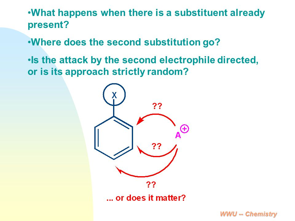 What happens when there is a substituent already present