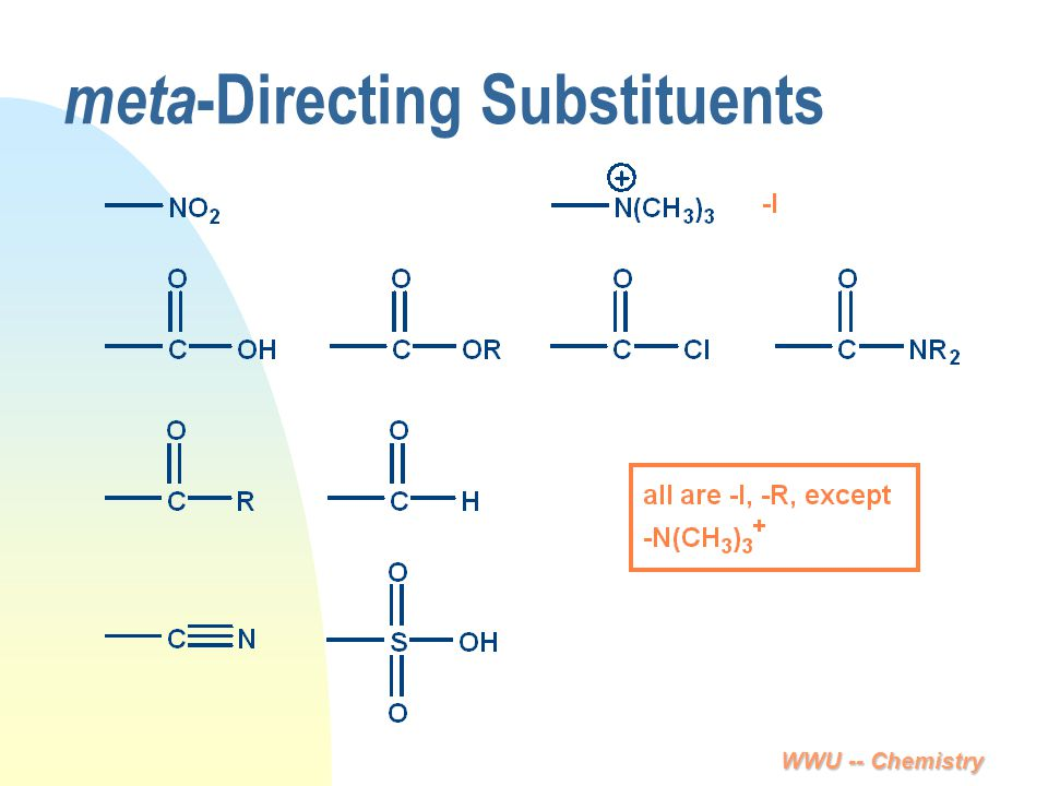 meta-Directing Substituents
