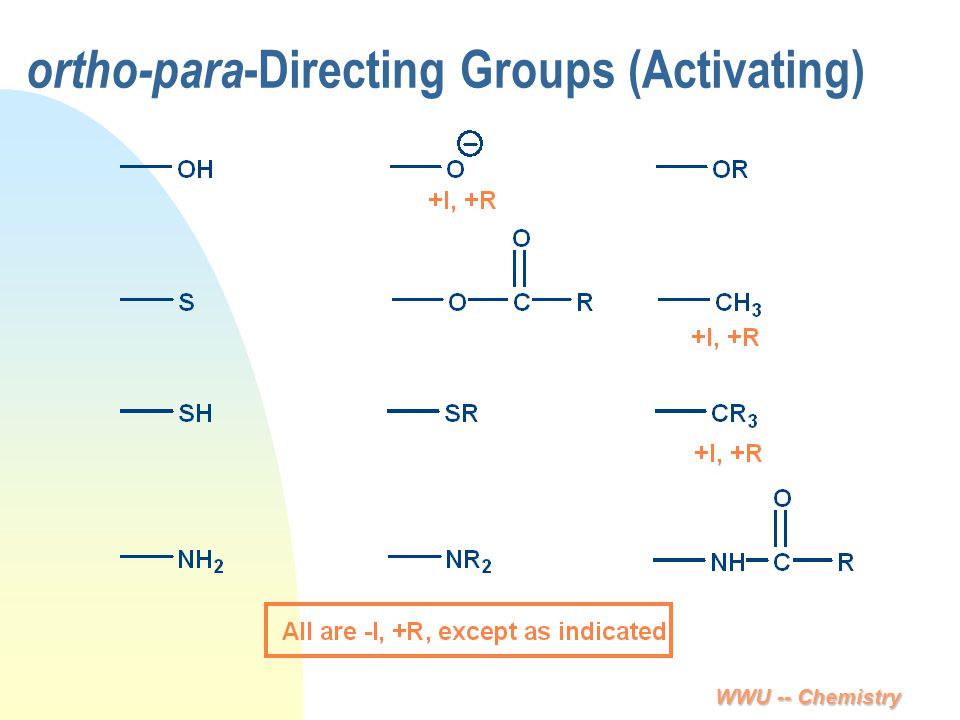 ortho-para-Directing Groups (Activating)