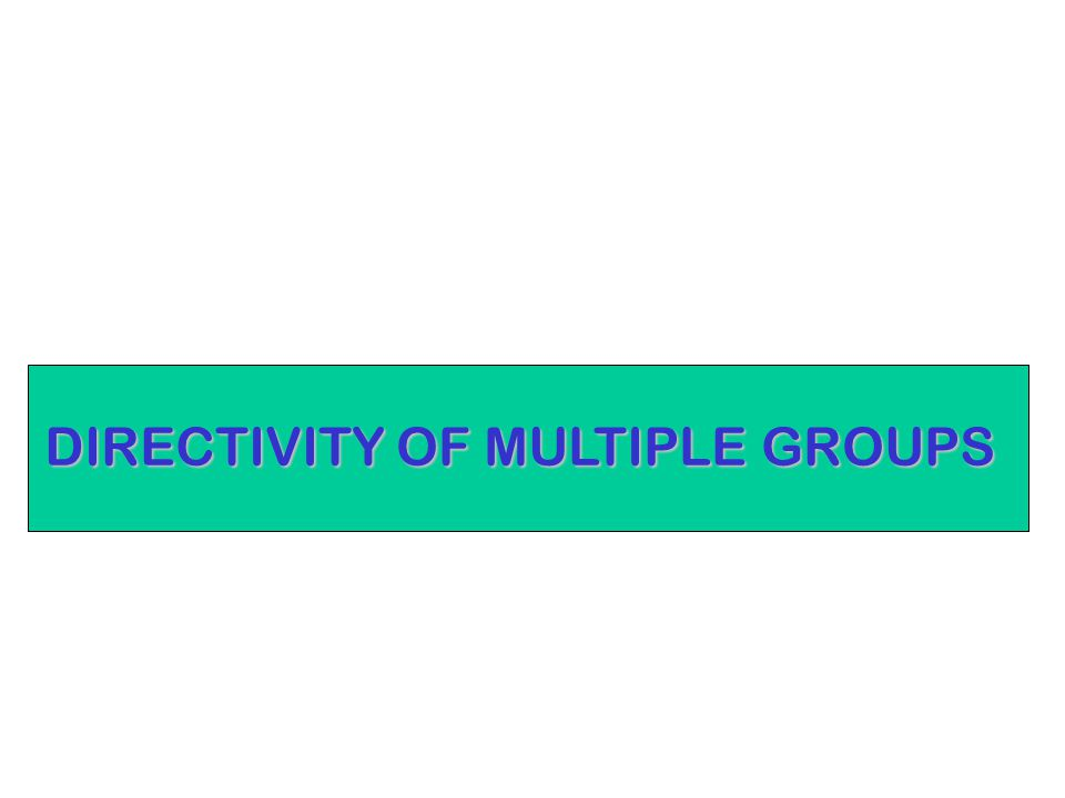 DIRECTIVITY OF MULTIPLE GROUPS