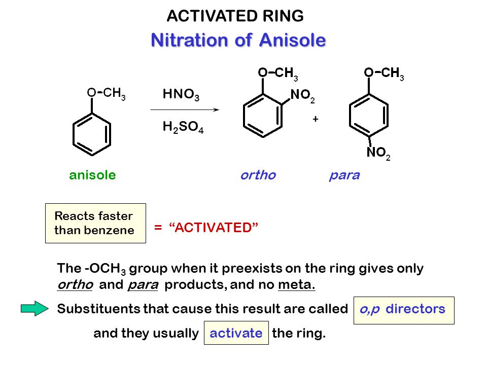 Nitration of Anisole ACTIVATED RING HNO3 H2SO4 anisole ortho para