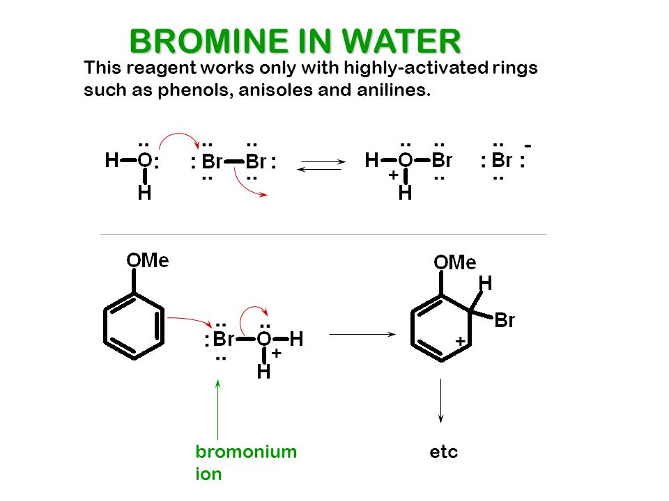 BROMINE IN WATER .. .. .. .. .. .. - : : : : : .. .. .. .. .. .. : ..