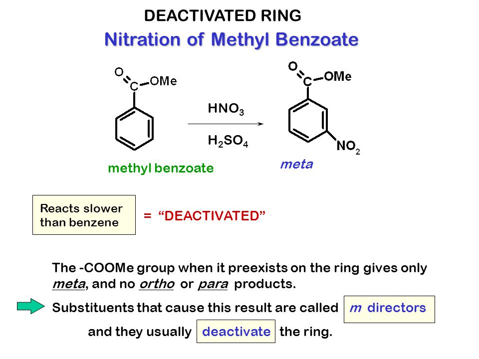 nitration of phenyl benzoate
