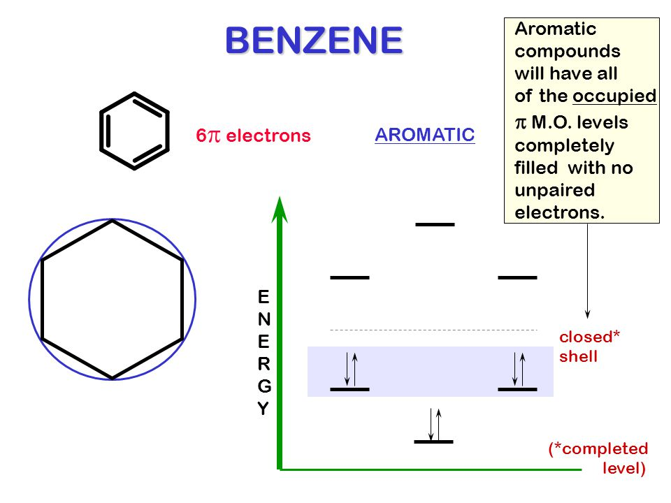 BENZENE p M.O. levels Aromatic compounds will have all of the occupied