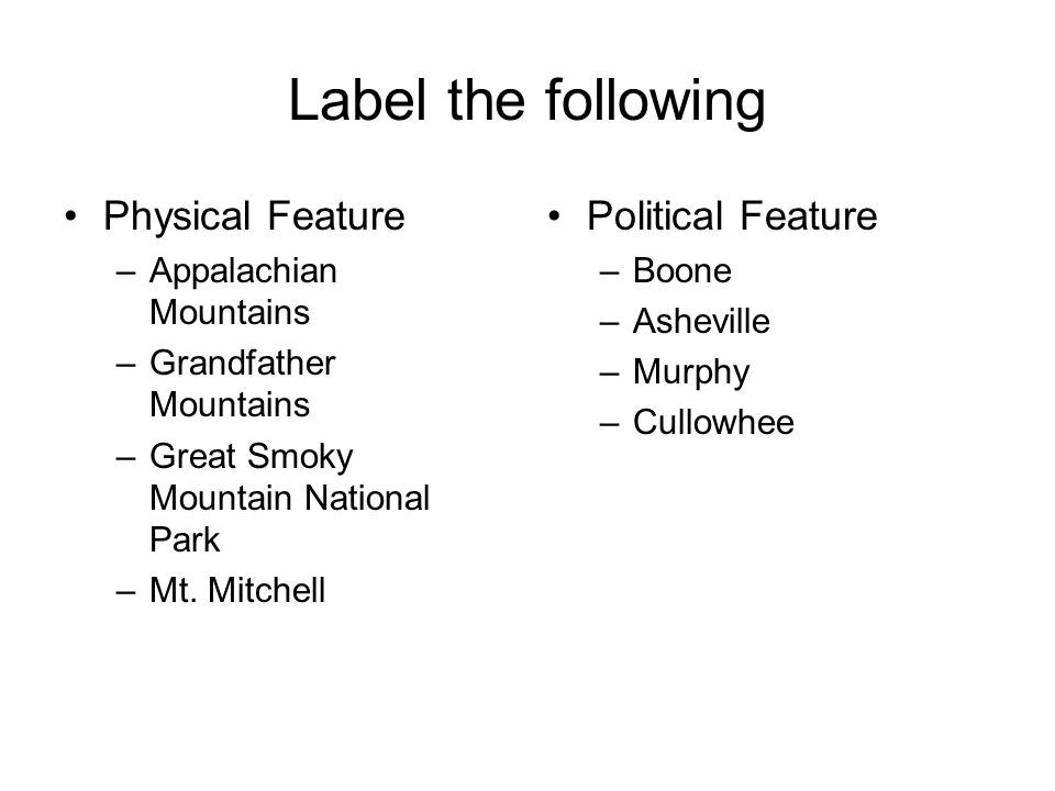 Label the following Physical Feature Political Feature
