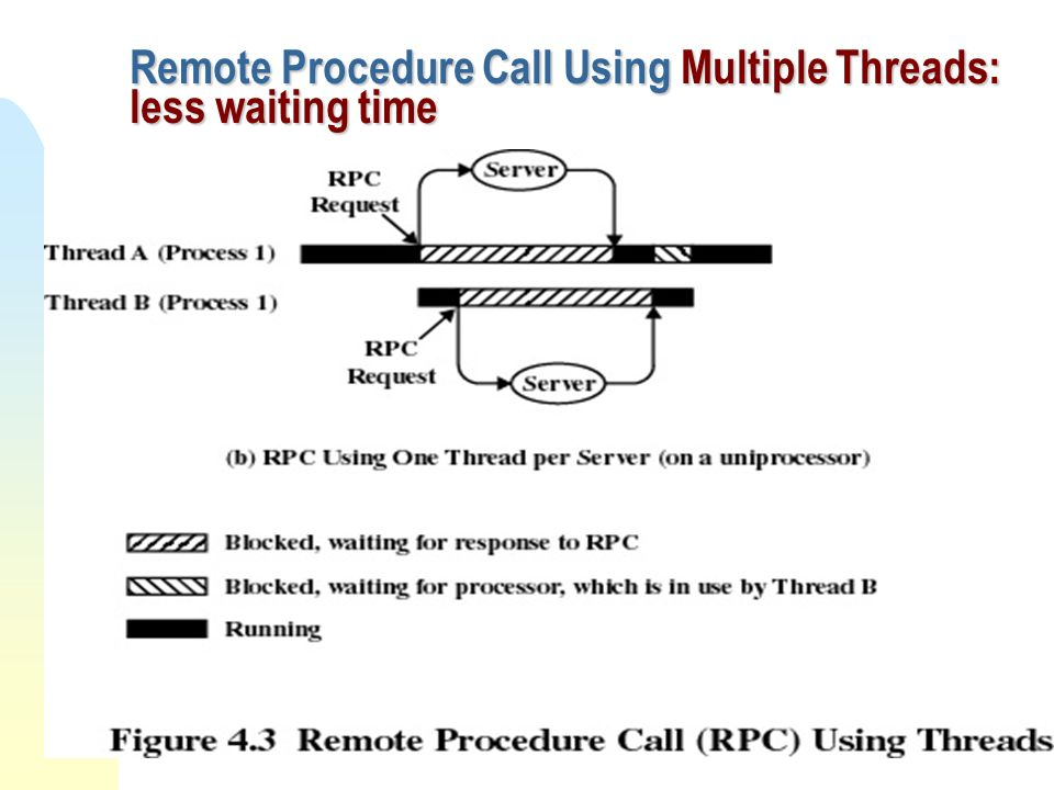 Remote Procedure Call Using Multiple Threads: less waiting time