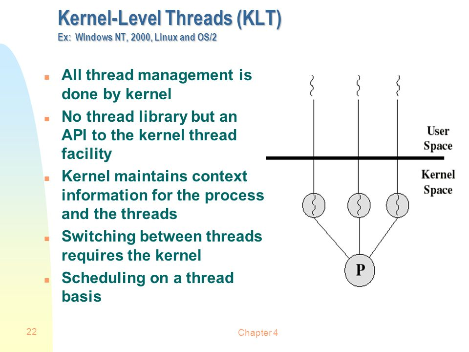 Kernel-Level Threads (KLT) Ex: Windows NT, 2000, Linux and OS/2